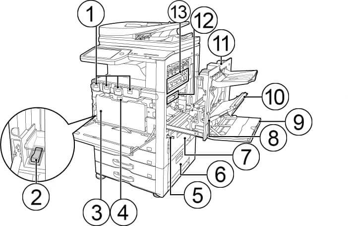 اجزای دستگاه فتوکپی شارپ در دفترچه راهنما