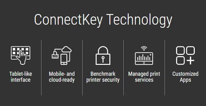 تکنولوژی ®ConnectKey دستگاه کپی زیراکس Xerox