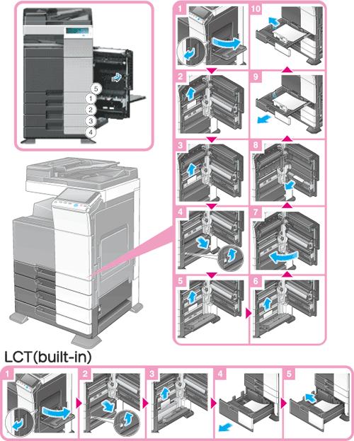 راهنمای مسیر گردش کاغذ در دستگاه کپی توشیبا - مشکلات دستگاه کپی توشیبا