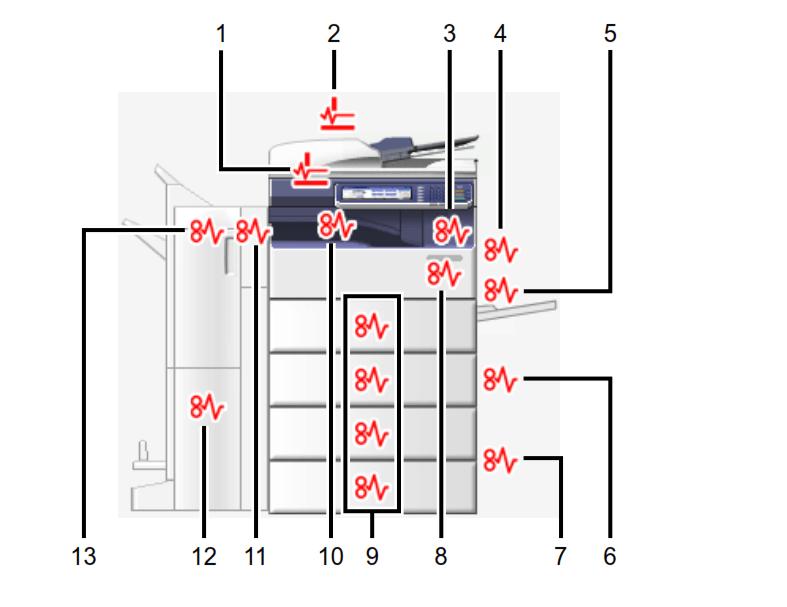 علامت نشان دهنده گیر کاغذ در بخشهای مختلف دستگاه کپی توشیبا
