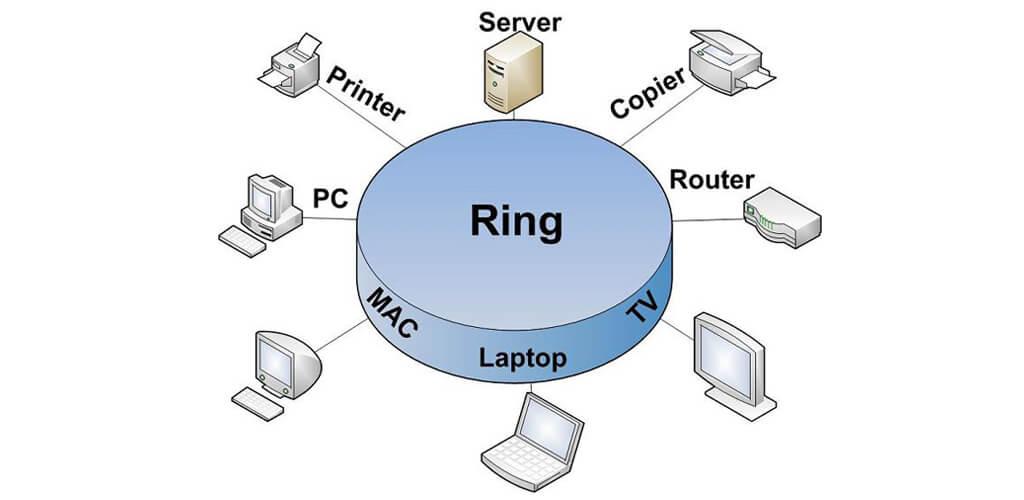 قابلیت اتصال به شبکه|مزایای دستگاه کپی رنگی